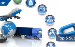 supply chain practices