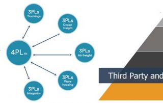 3pl and 4pl